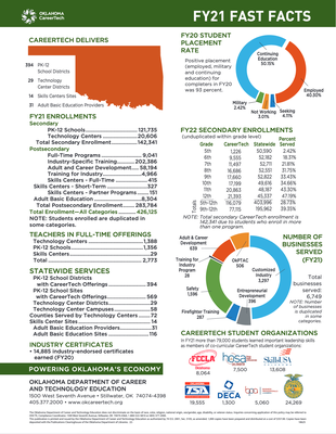 Fast Facts Flier FY 20