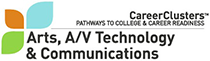 Arts, A/V Technology and Communications Career Cluster Image