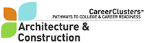 AC - Architecture And Construction Career Cluster Image