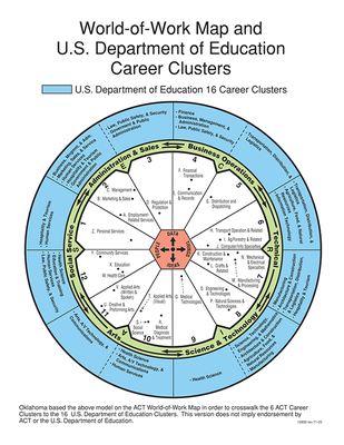 World of Work and Career Clusters Crosswalk