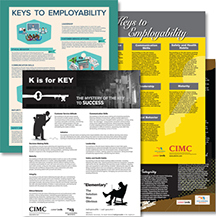 Keys to Employability posters