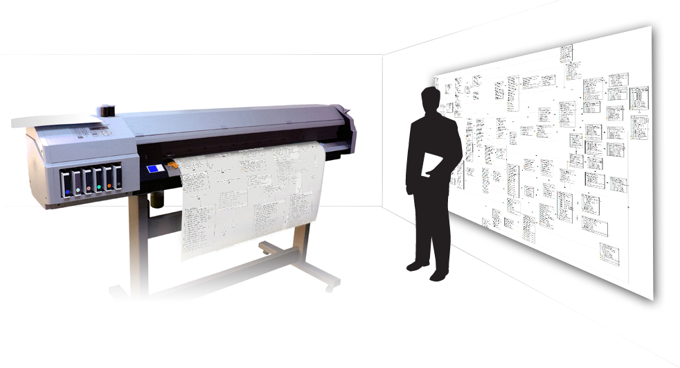 Conceptional graphic with plotter printer on one side and then a huge website site map on the right with a WebTech silhouette holding paperwork on the right.