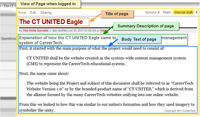 ct united add new page view logged in labels