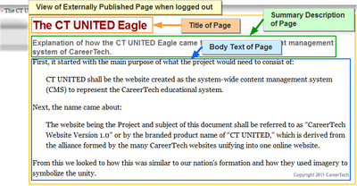 ct united add new page view logged out labeled